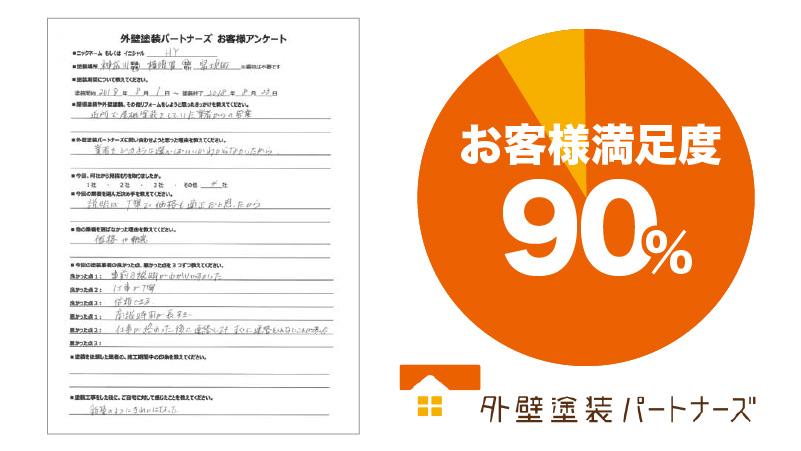 神奈川県横須賀市富士見町で外壁塗装・屋根塗装を実施したHY様からの業者の口コミ・評判