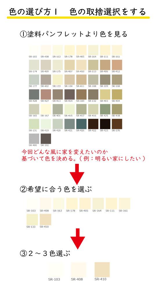 色の選び方1