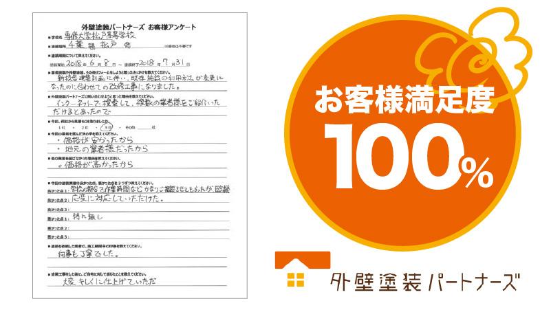 千葉県松戸市で外壁塗装・防水工事を実施した専修大学松戸高等学校様からの業者の口コミ・評判
